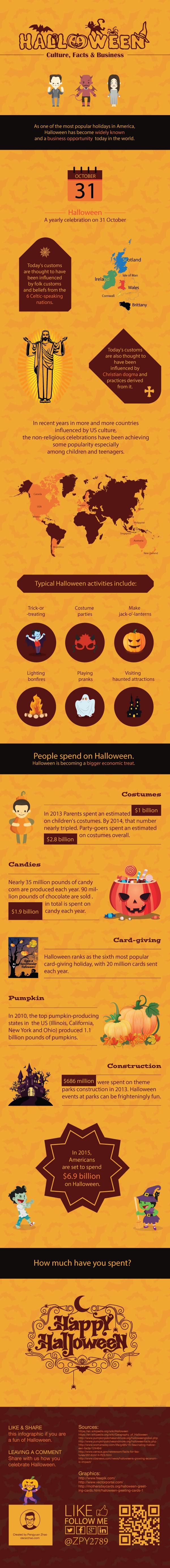 infographic-copy