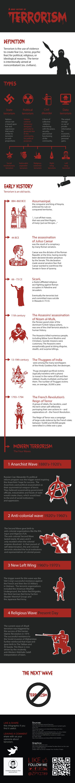 a-brief-history-of-terrorism